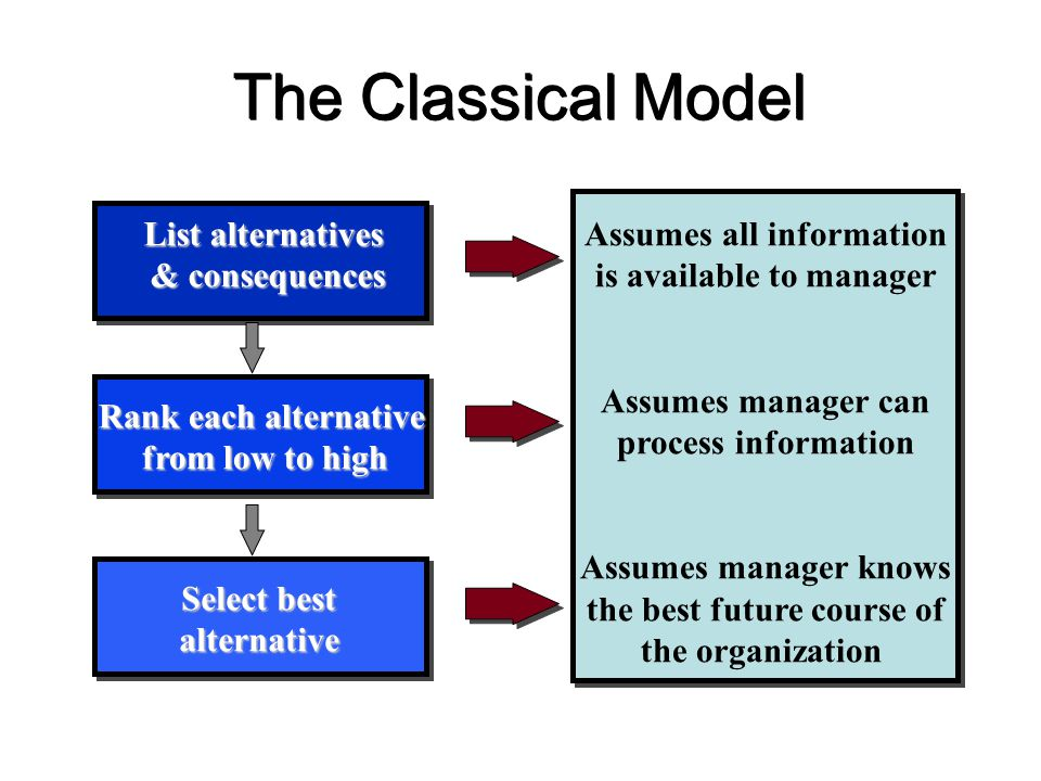 The Classical Model List alternatives & consequences