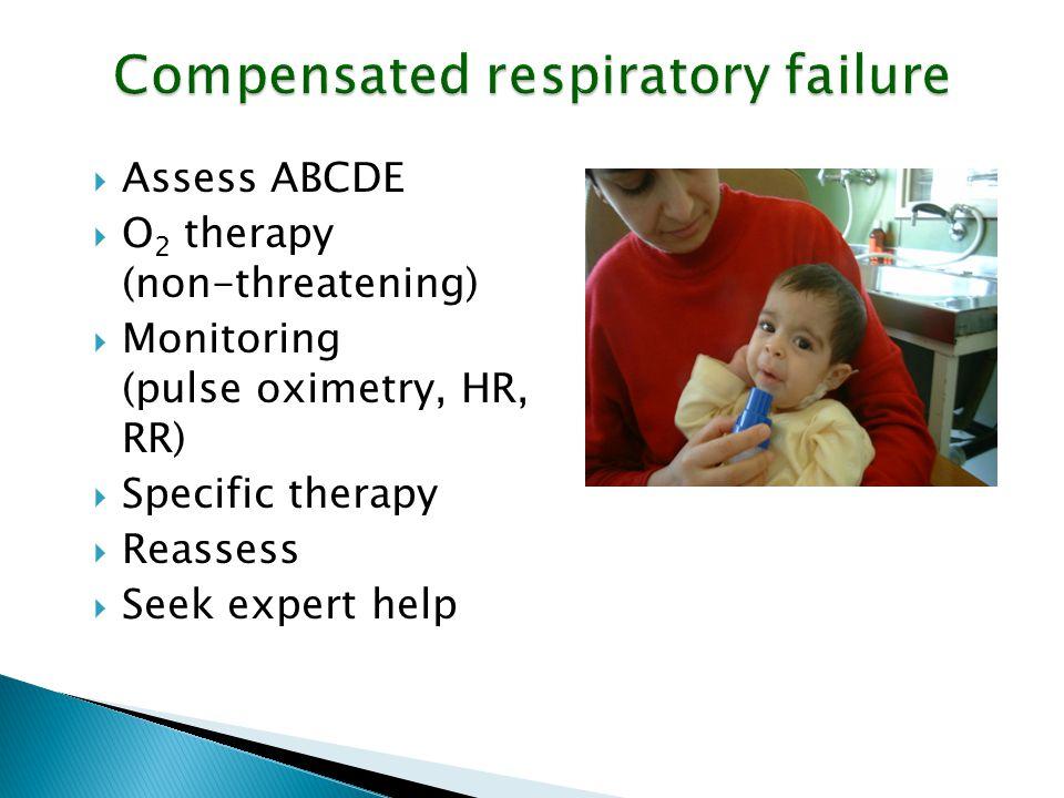 Compensated respiratory failure