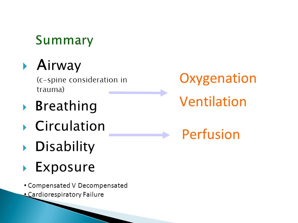 Oxygenation Ventilation Perfusion