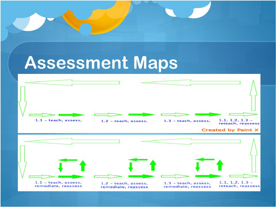 Assessment Maps
