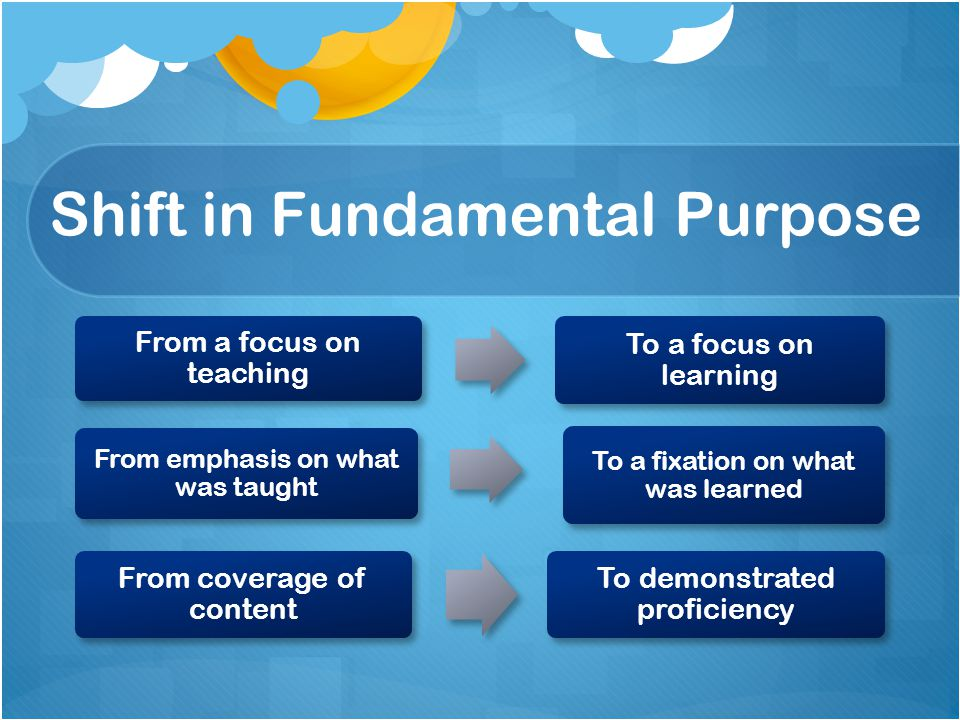 Shift in Fundamental Purpose