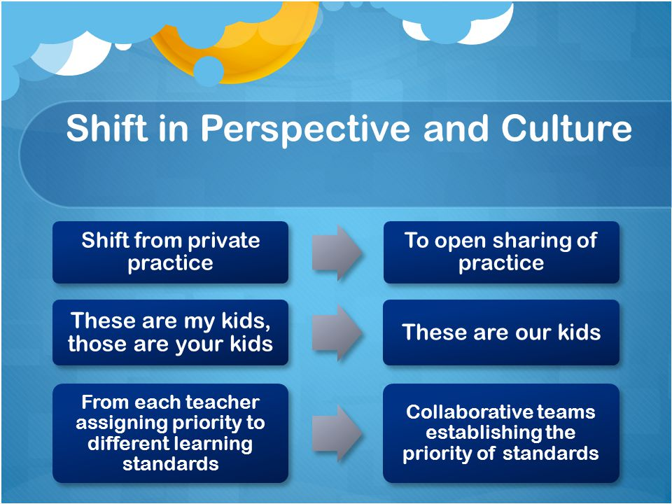 Shift in Perspective and Culture