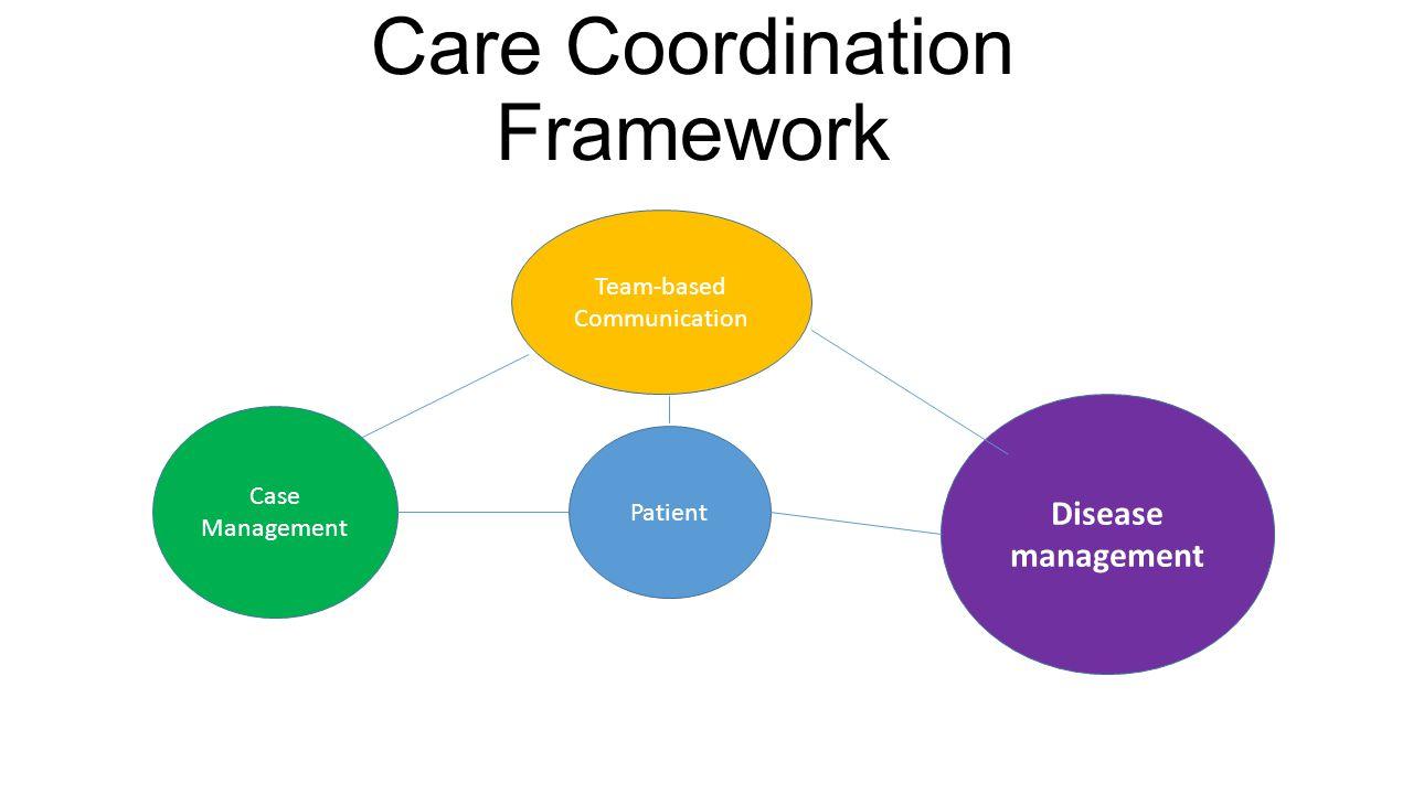 Care Coordination Framework