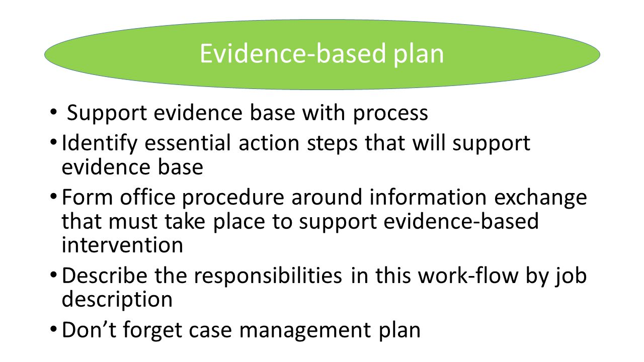 Evidence-based plan Support evidence base with process