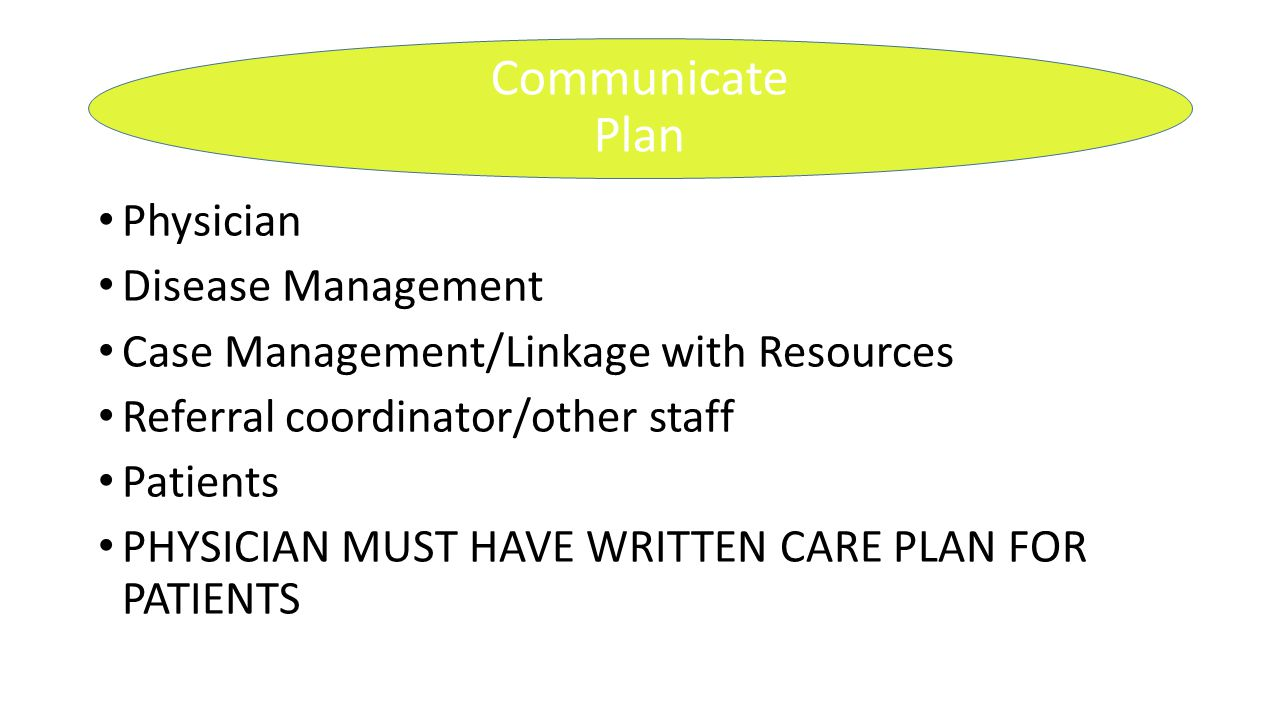 Communicate Plan Physician Disease Management