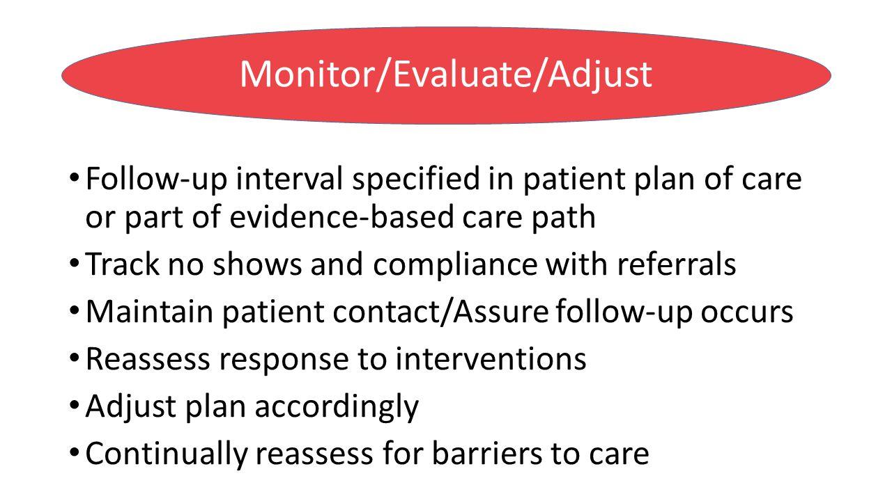 Monitor/Evaluate/Adjust