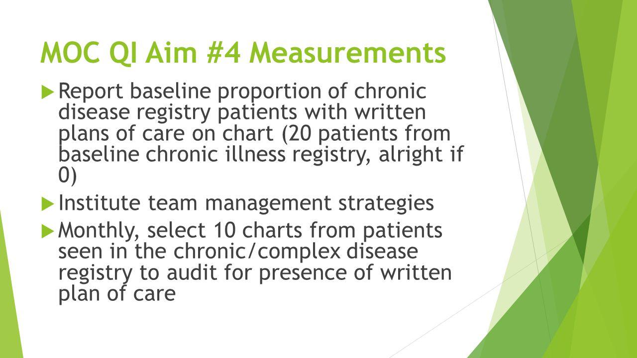 MOC QI Aim #4 Measurements