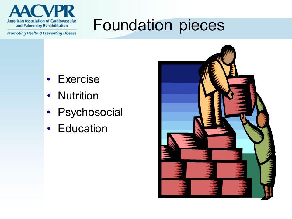 Foundation pieces Exercise Nutrition Psychosocial Education