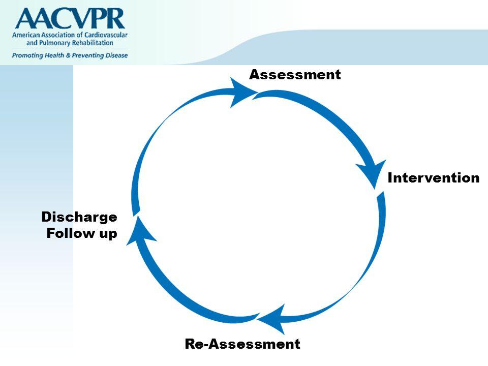 Assessment Intervention Discharge Follow up Re-Assessment