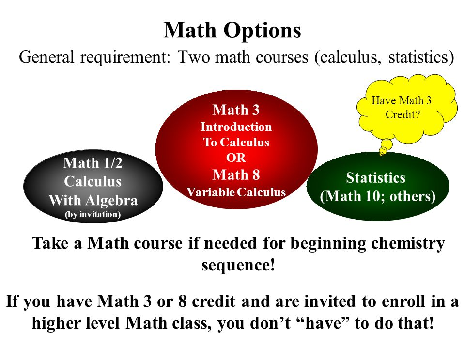 Take a Math course if needed for beginning chemistry sequence!