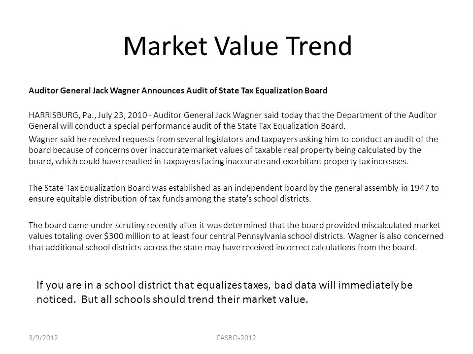 Market Value Trend