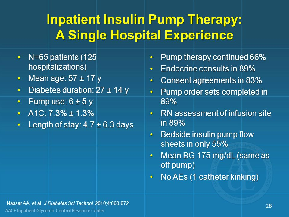 Inpatient Insulin Pump Therapy: A Single Hospital Experience