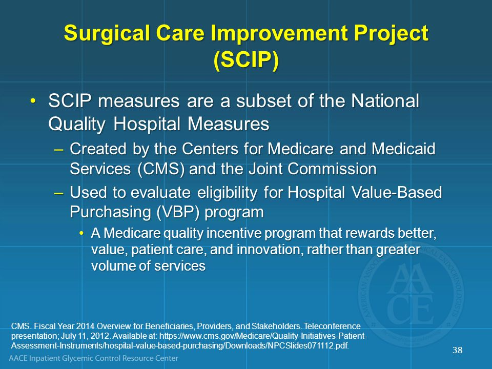Surgical Care Improvement Project (SCIP)