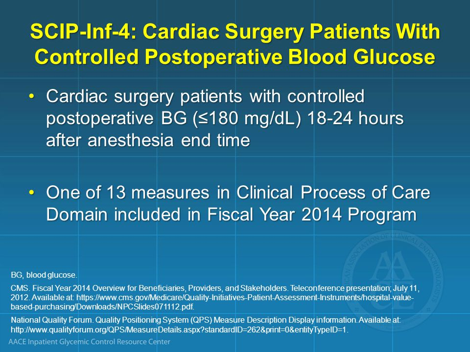 SCIP-Inf-4: Cardiac Surgery Patients With Controlled Postoperative Blood Glucose