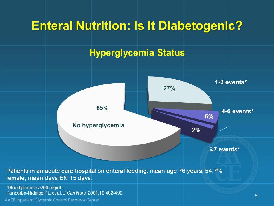 Enteral Nutrition: Is It Diabetogenic