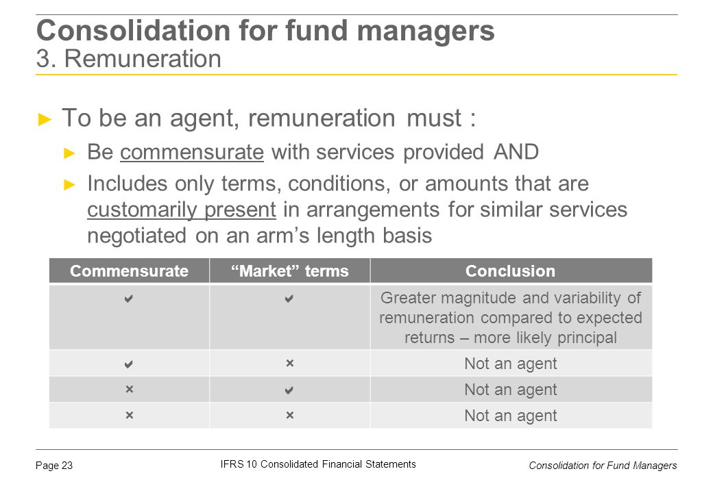 Consolidation for fund managers 3. Remuneration
