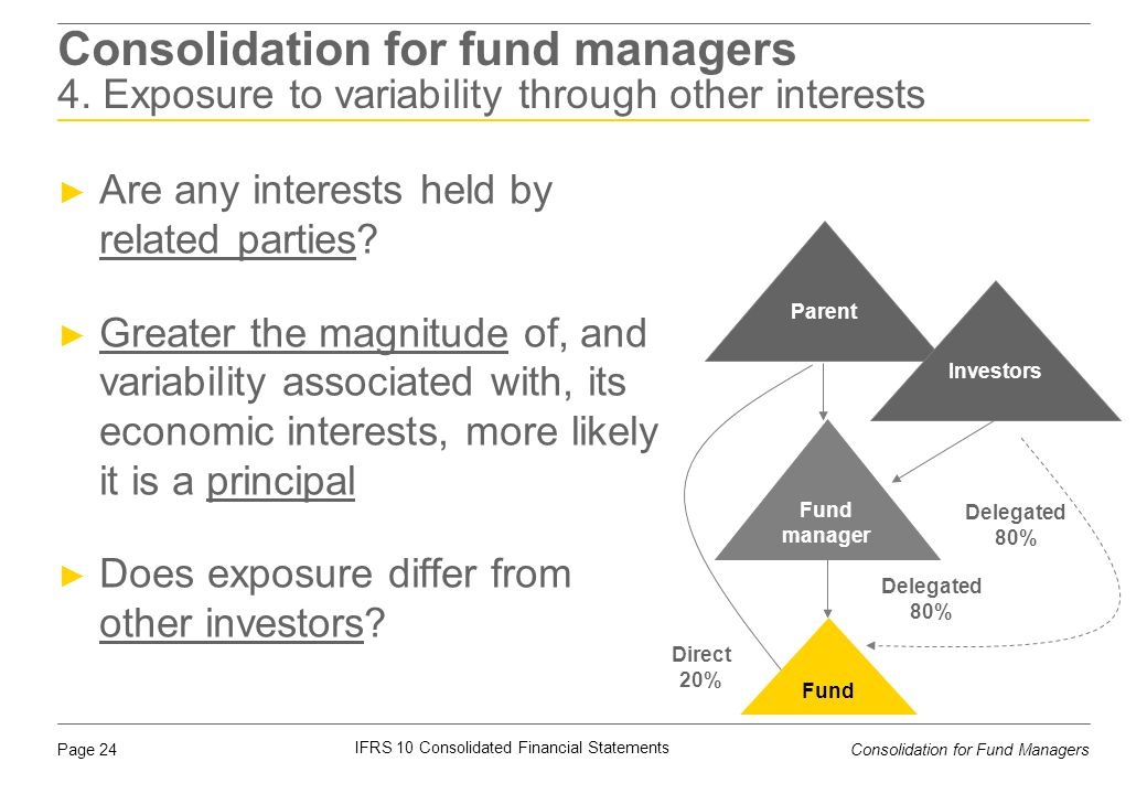 Consolidation for fund managers 4