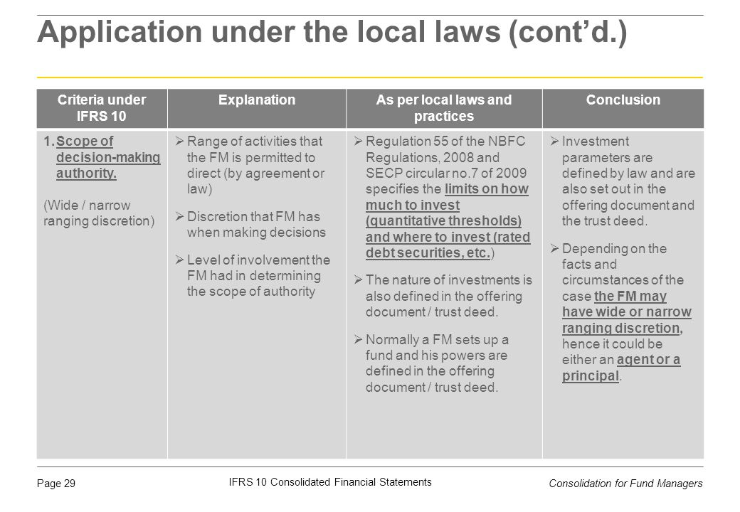 Application under the local laws (cont'd.)