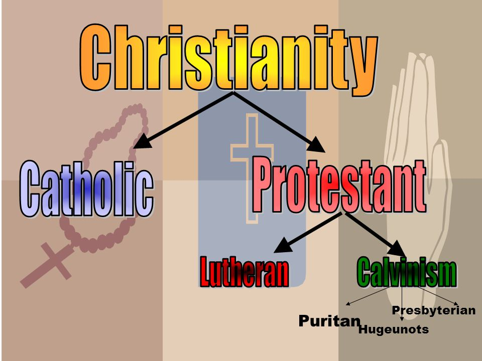Christianity Protestant Catholic Lutheran Calvinism Puritan