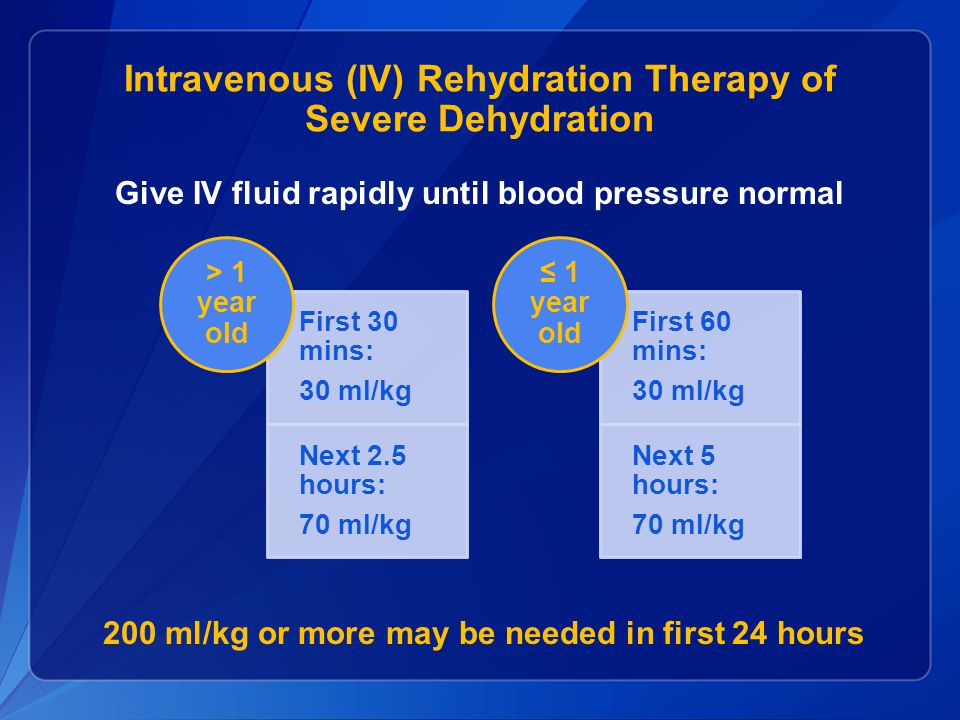 Intravenous (IV) Rehydration Therapy of Severe Dehydration