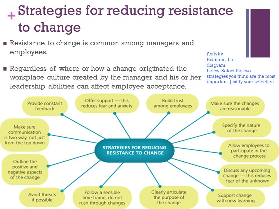 Strategies for reducing resistance to change