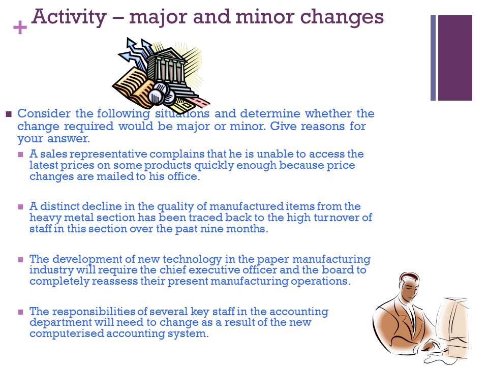 Activity – major and minor changes