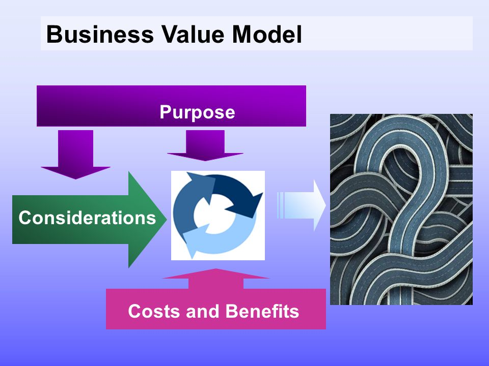 Business Value Model Purpose Considerations Costs and Benefits 39