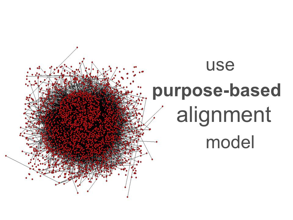 purpose-based alignment model