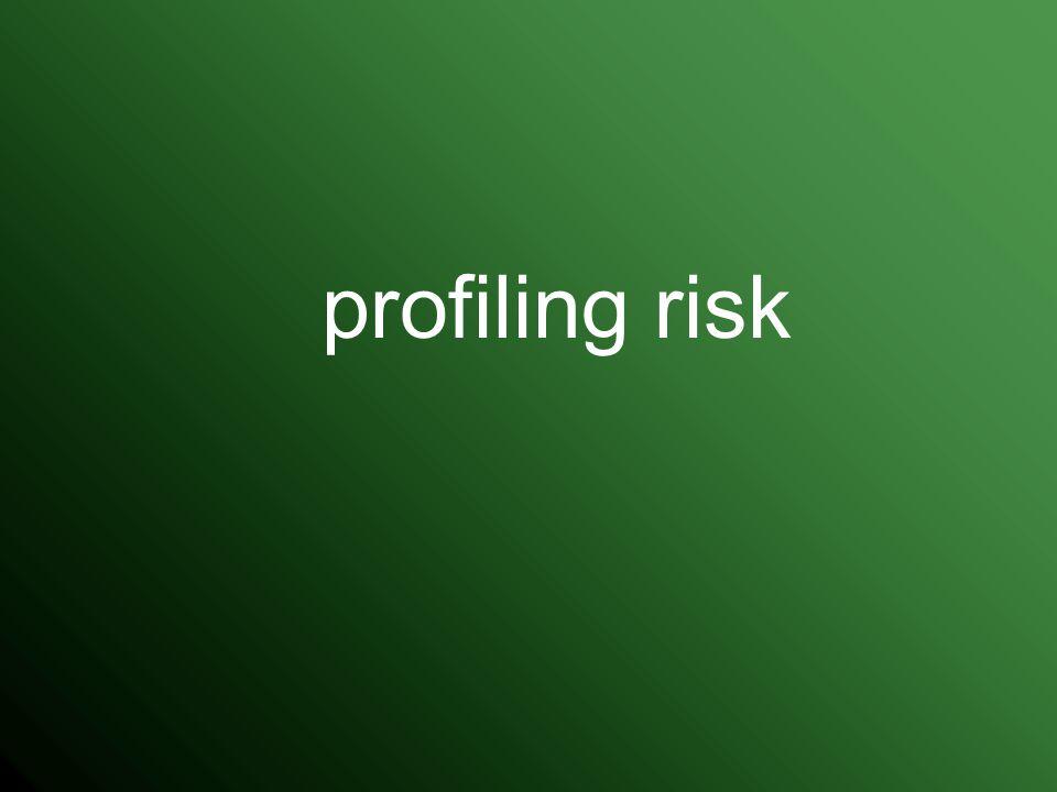 profiling risk 77