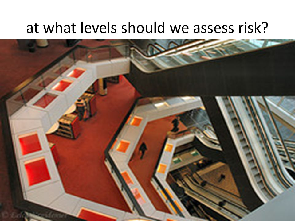at what levels should we assess risk