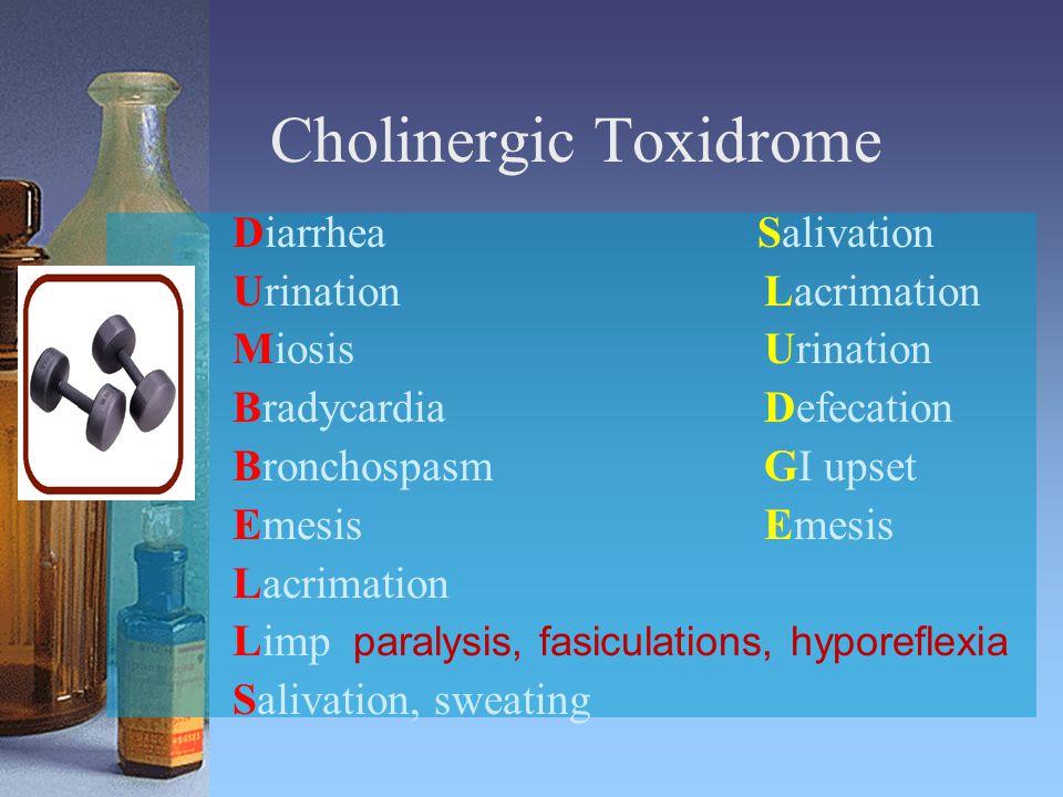 Cholinergic Toxidrome