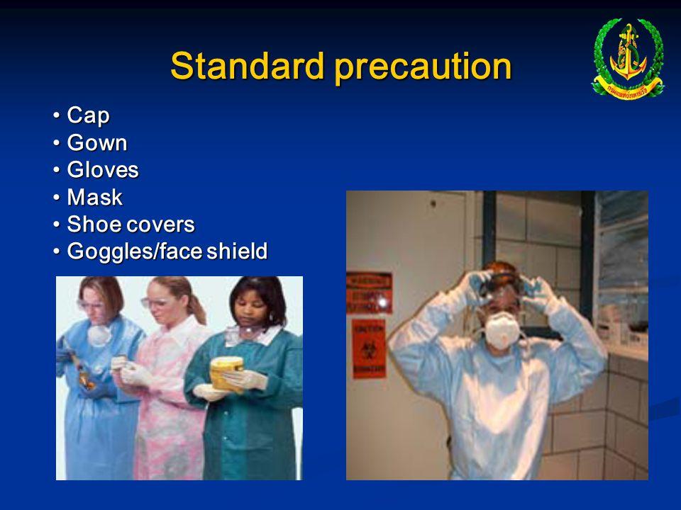 Standard precaution Cap Gown Gloves Mask Shoe covers