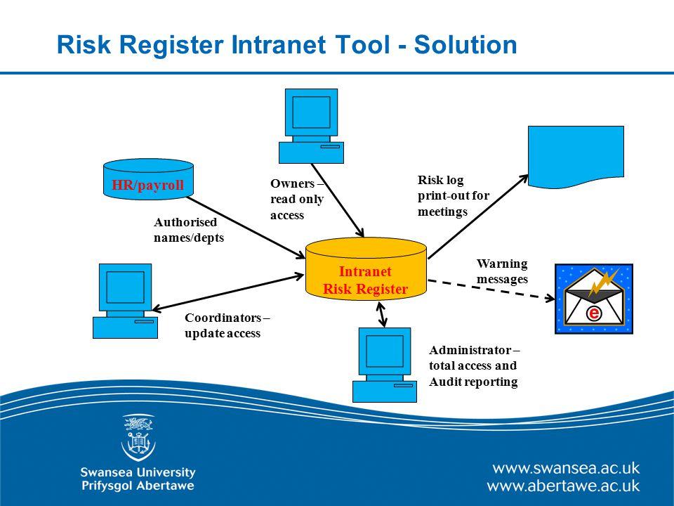 Risk Register Intranet Tool - Solution