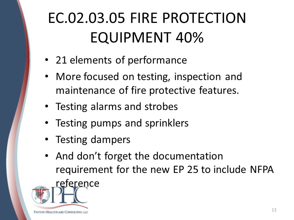 EC.02.03.05 FIRE PROTECTION EQUIPMENT 40%