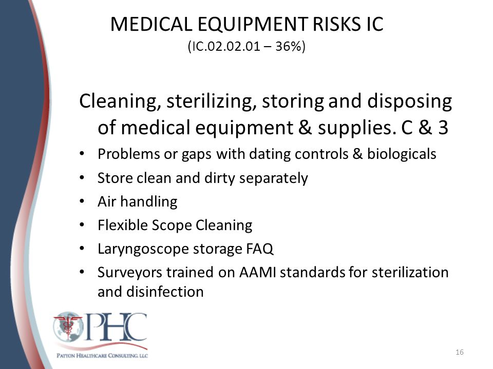 MEDICAL EQUIPMENT RISKS IC (IC.02.02.01 – 36%)