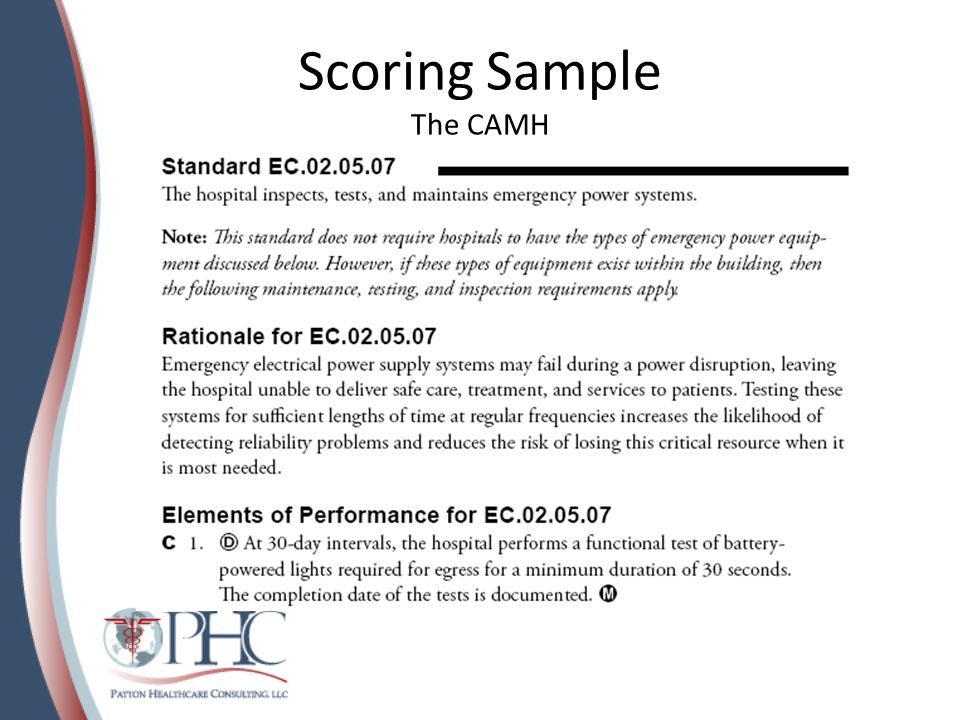 Scoring Sample The CAMH
