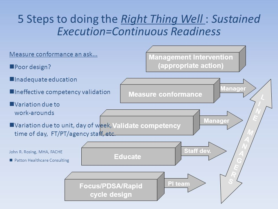 5 Steps to doing the Right Thing Well : Sustained Execution=Continuous Readiness