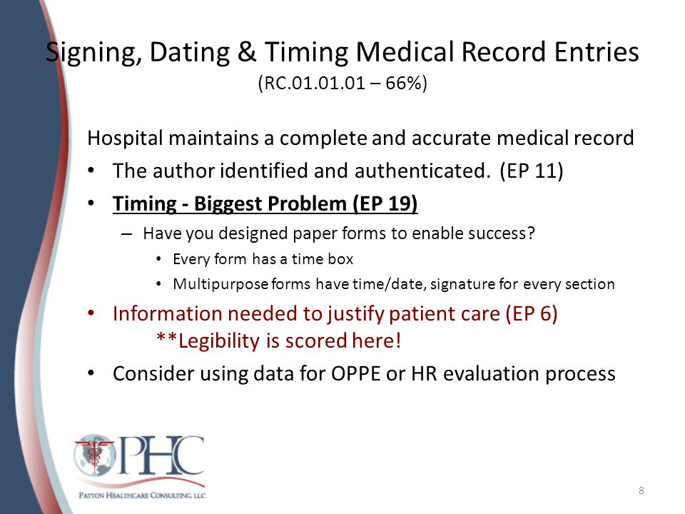 Signing, Dating & Timing Medical Record Entries (RC.01.01.01 – 66%)