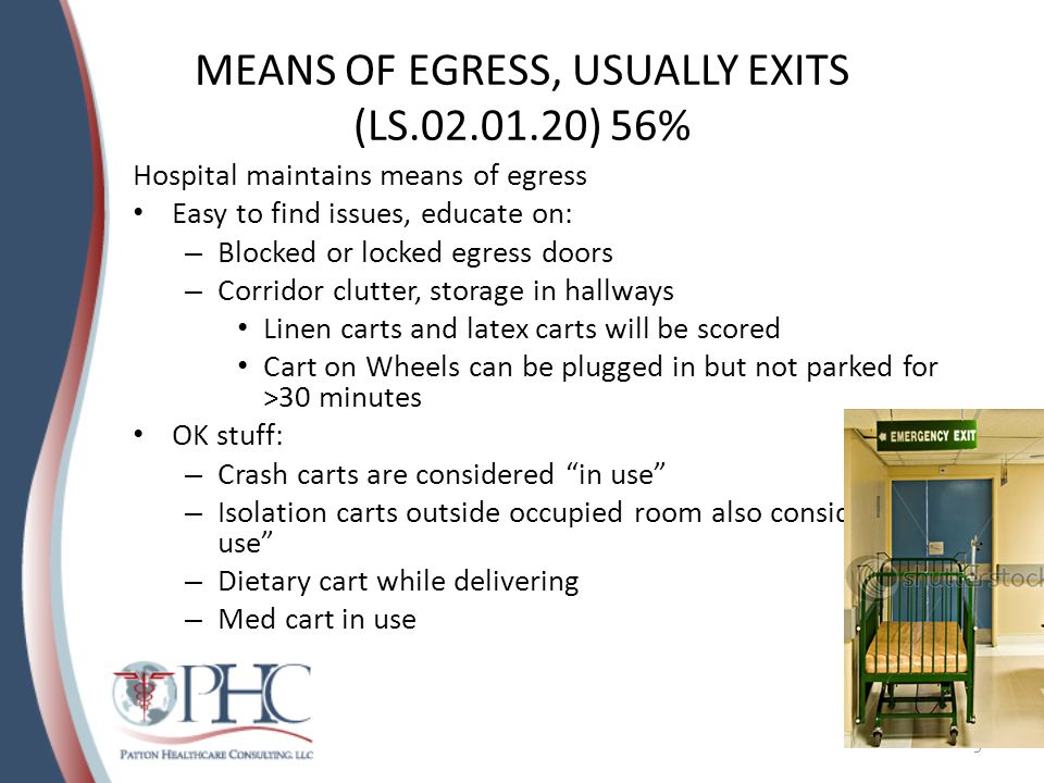 MEANS OF EGRESS, USUALLY EXITS (LS.02.01.20) 56%