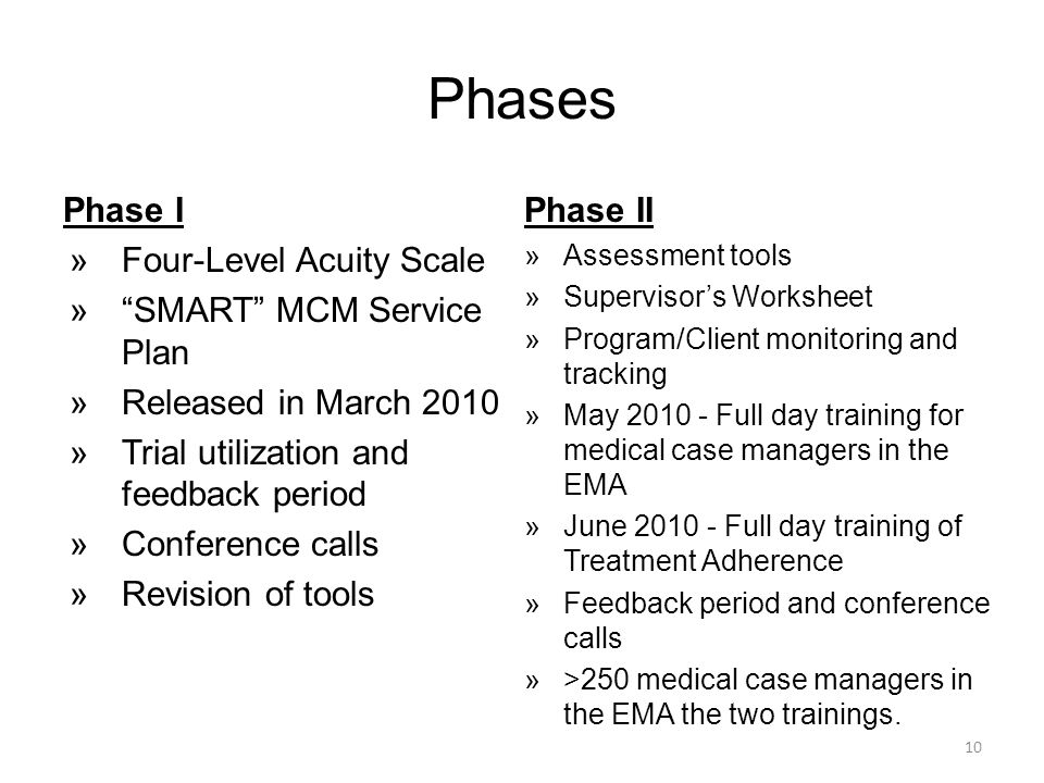 Phases Phase I Four-Level Acuity Scale SMART MCM Service Plan