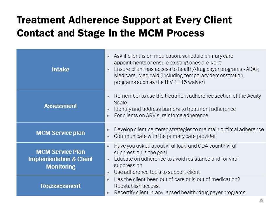 MCM Service Plan Implementation & Client Monitoring