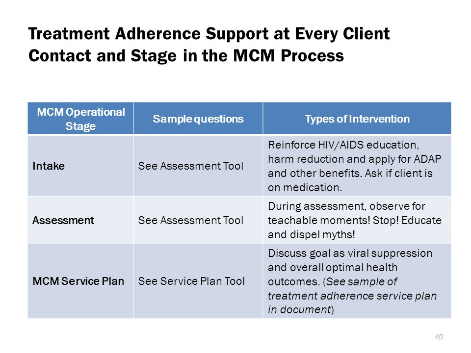 Treatment Adherence Support at Every Client Contact and Stage in the MCM Process