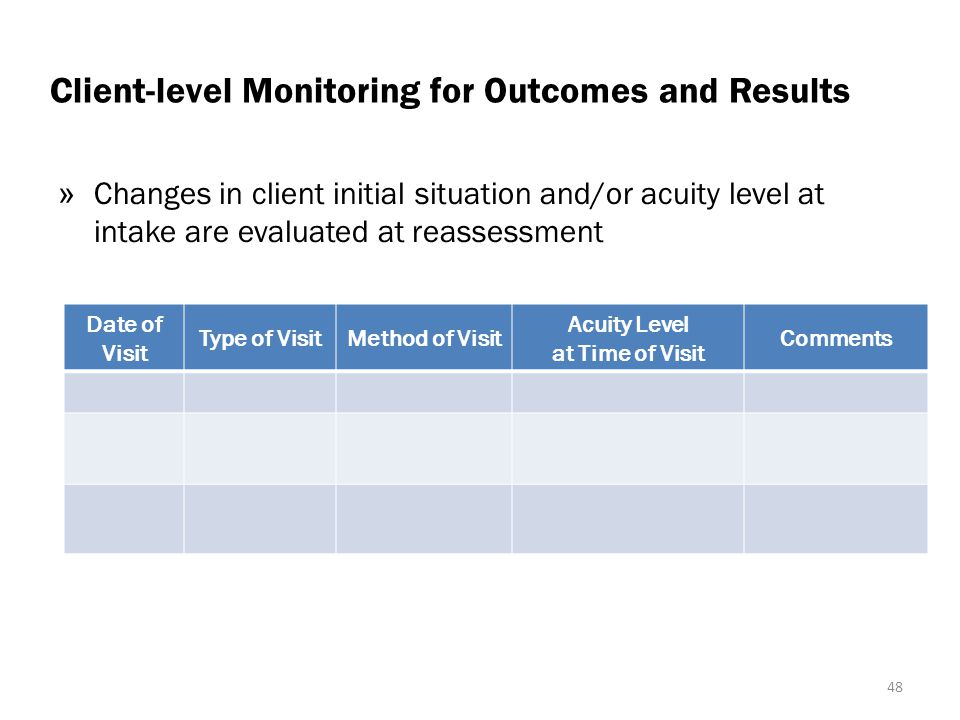 Client-level Monitoring for Outcomes and Results