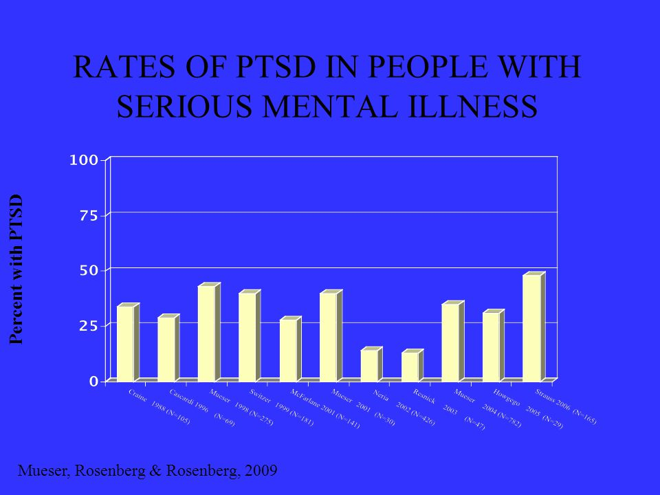 cause and effect of ptsd essay Post traumatic stress disorder or ptsd is very serious anxiety disorder that  requires specialized treatment without treatment the symptoms.