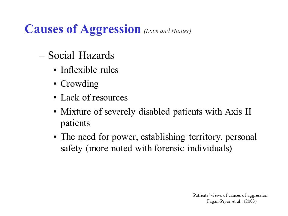Patients' views of causes of aggression Fagan-Pryor et al., (2003)