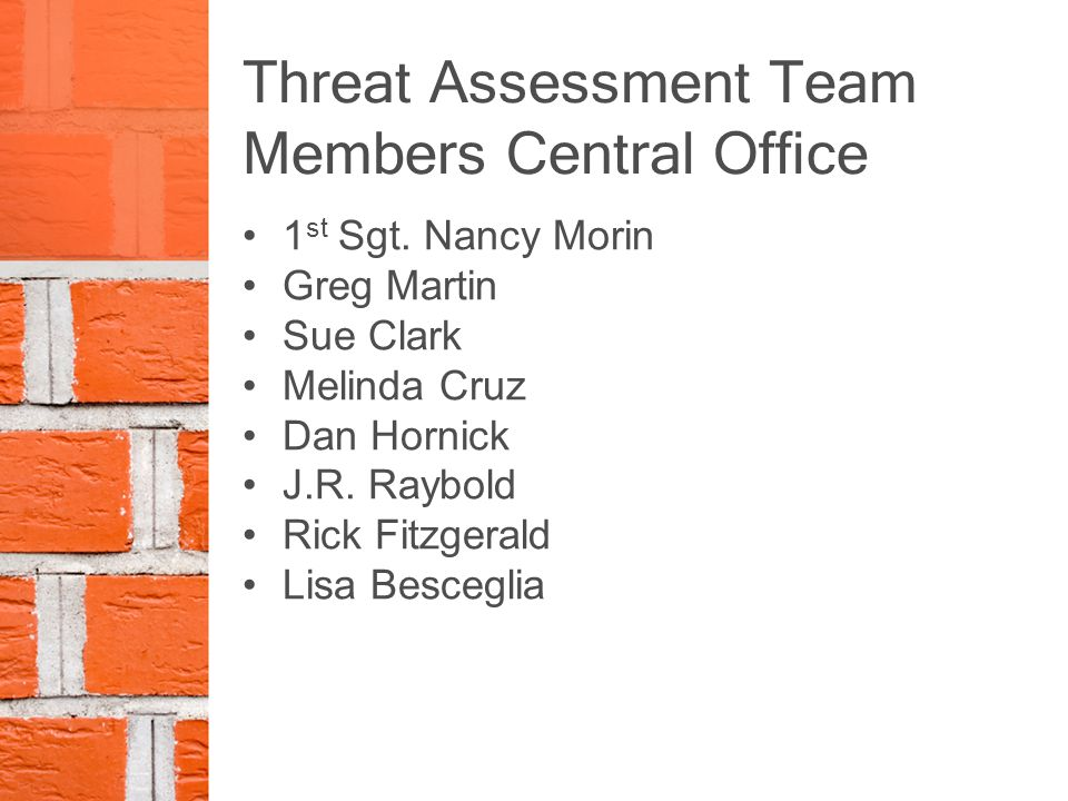 Threat Assessment Team Members Central Office