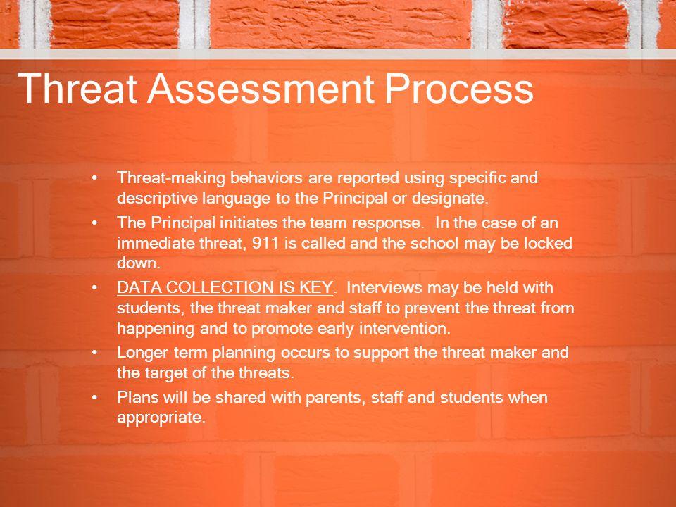 Threat Assessment Process