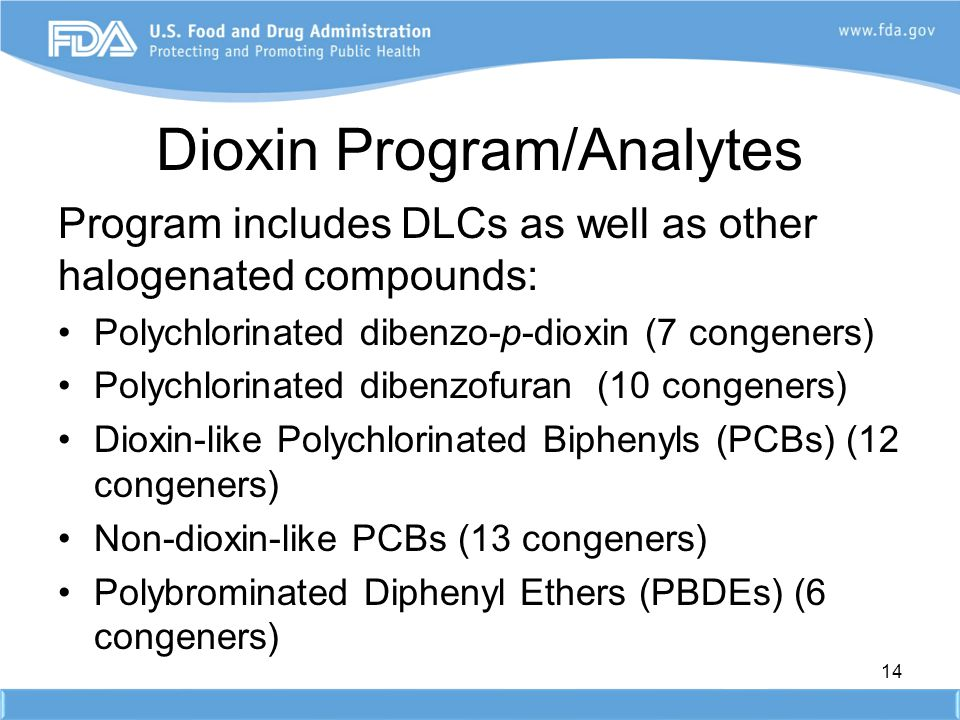 Dioxin Program/Analytes