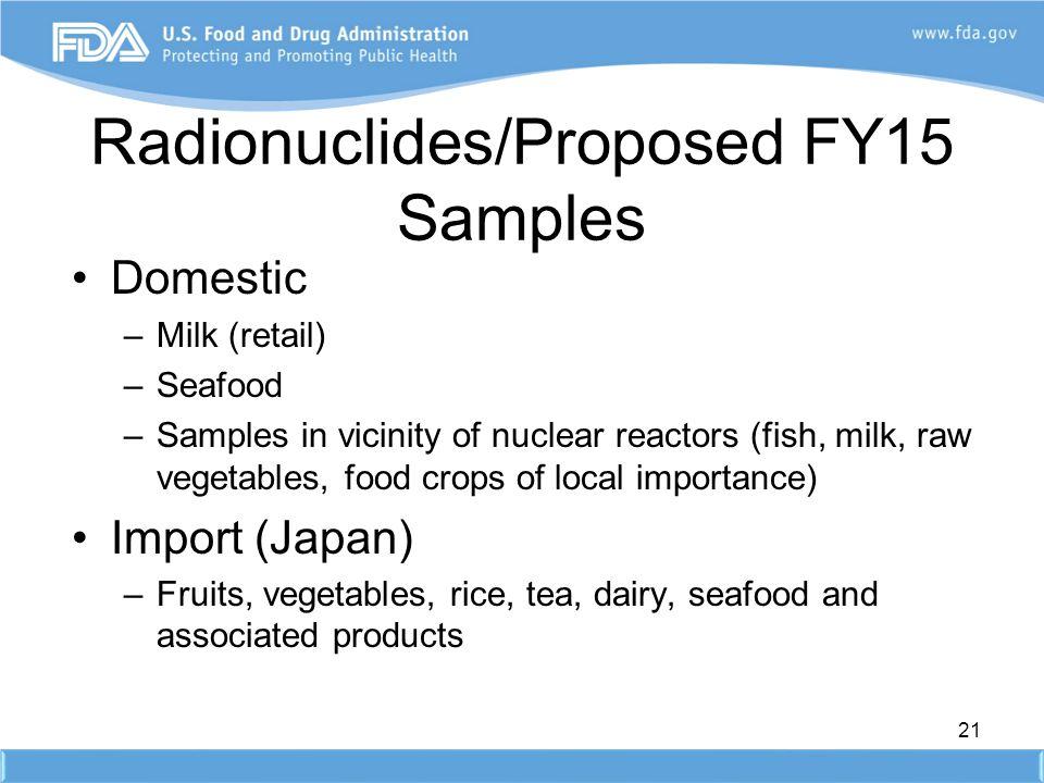 Radionuclides/Proposed FY15 Samples