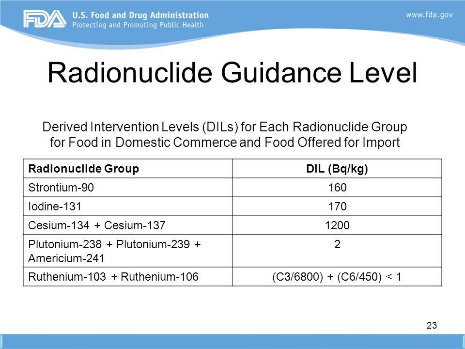 Radionuclide Guidance Level